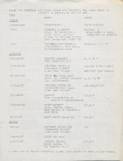 Pride '79 Schedule (draft) - October 19 - 21, 1979