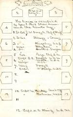 Horatio Collins King's Civil War Journal