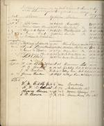 Matriculation book, 1849-1853 (RG 5/1 - 2.1.4)