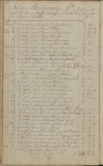 Ledger of John Montgomery, 1798-1808